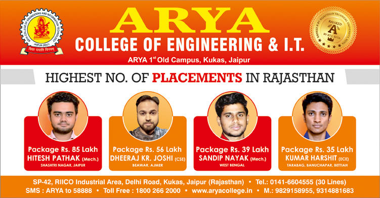 Highest Placement College