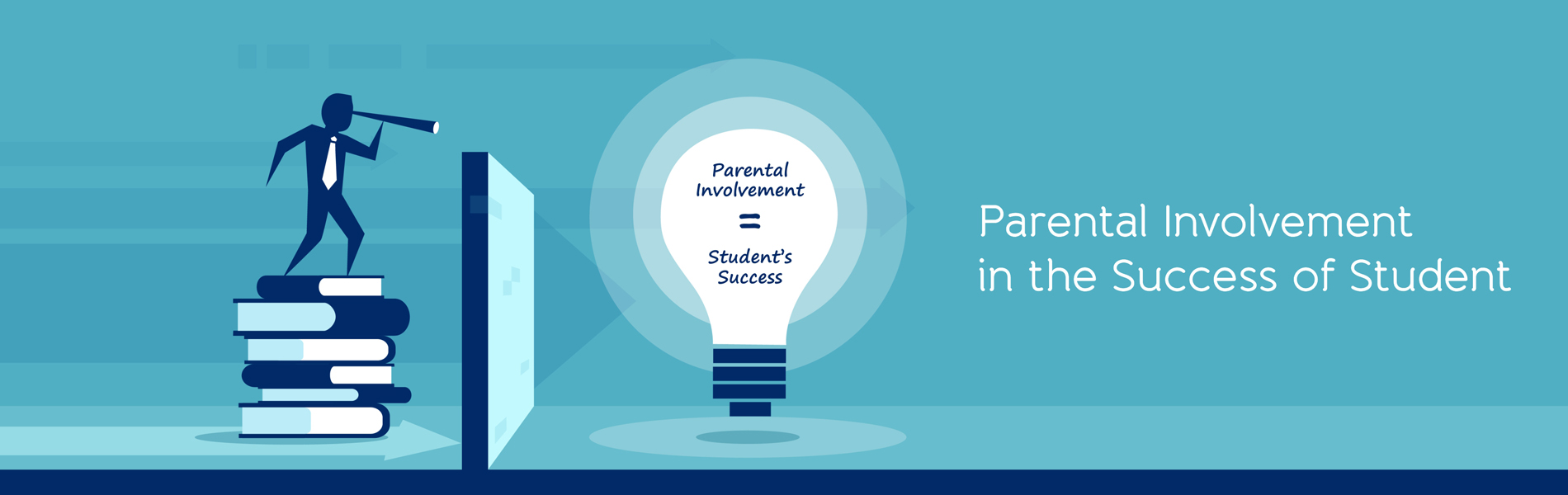 Parental-Involment-in-the-Student-Success