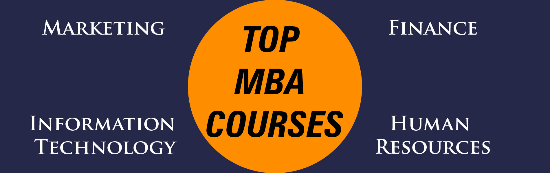 mba-courses, Arya Logo, Arya College of Engineering and iT, Arya 1st Old Campus, Arya SP42, Arya College Jaipur, Arya College, ACEIT, Best Engineering College in Rajasthan, Arya Kukas, Arya Jaipur, Top 5 Engineering College in Rajasthan